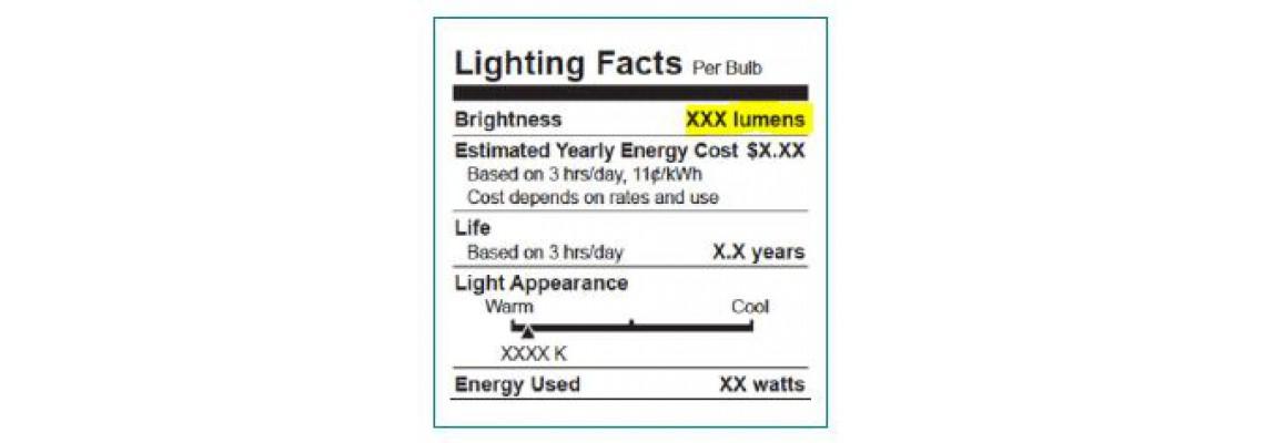 Επιλογή Φωτισμού Με Βάση Την Φωτεινότητα