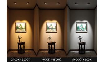 Τι Είναι Τα Kelvin Και Το Χρώμα Φωτισμού