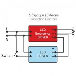 Driver Ασφαλείας Φωτιστικών LED Spotlight