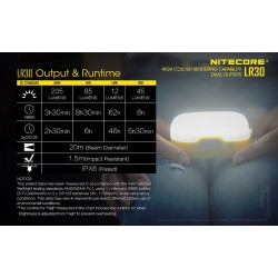 Flashlight LED NITECORE L series LR30 3 Different Color Choices