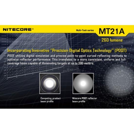 Επαγγελματικός Φακός LED NITECORE MULTI TASK MT21A